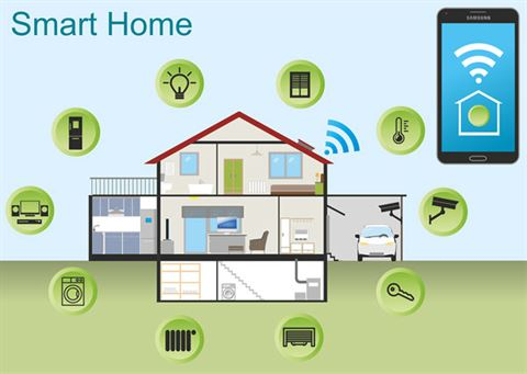 Smart Homes - IOT for homes